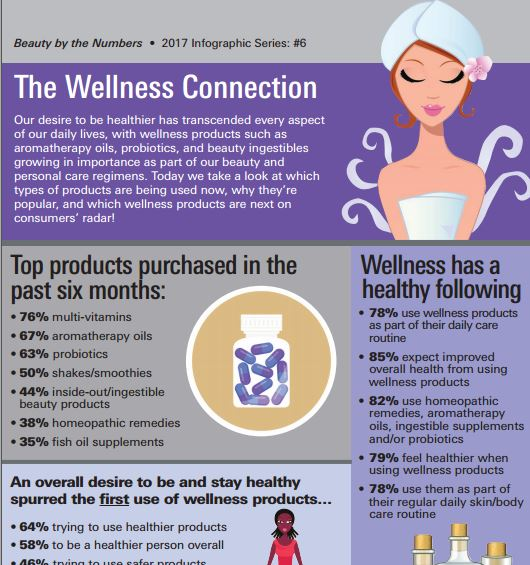 wellnessconnectionsnip.jpg